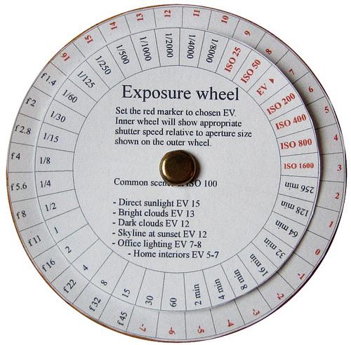 The Exposure Wheel