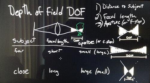 DOF Calculation - Resized